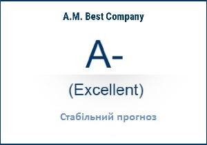 A.M. Best Affirms Credit Ratings of Polish Re